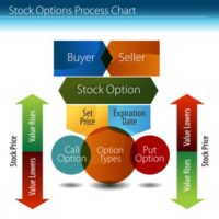 Options Trading-What are Options 5