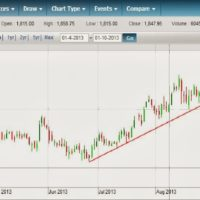 What is a Trend Line and Its Significance 4